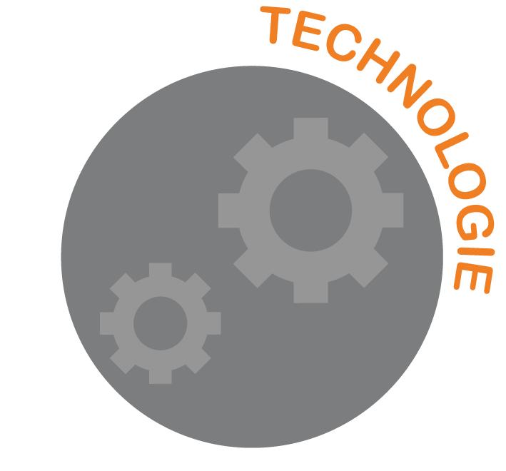 BeBright, Mega trends Economie STEP icon TECHNOLOGIE
